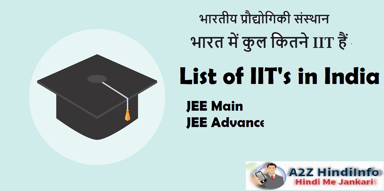 List of IIT in india